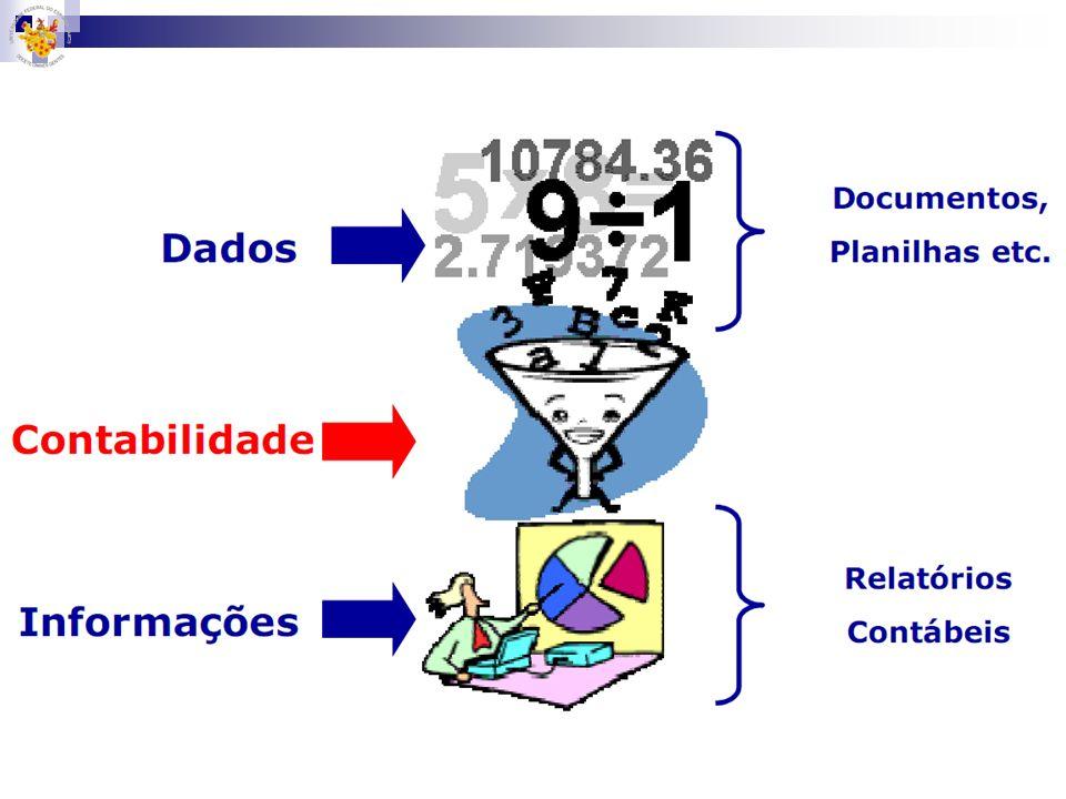 Comparabilidade Os usuários precisam ter condições para comparar as informações da entidade (contidas nas demonstrações) através dos anos ou através das entidades para identificar tendências e padrões em relação ao desempenho patrimonial e financeiro.