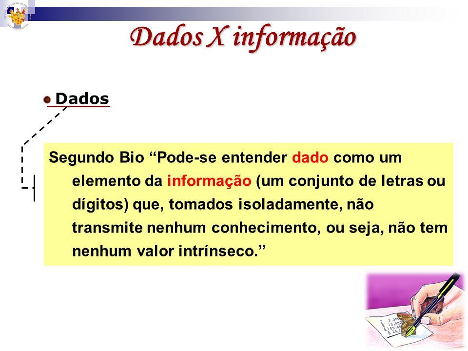 Segundo Bio Pode-se entender dado como um elemento da informação (um conjunto de letras ou dígitos) que, tomados isoladamente, não transmite nenhum co