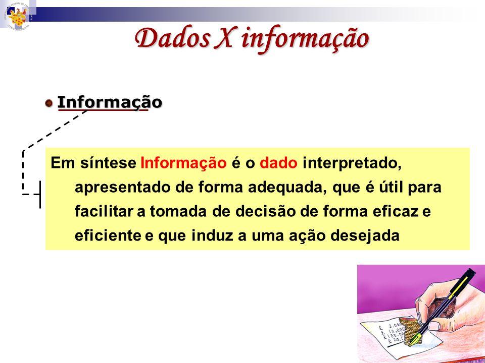 Em síntese Informação é o dado interpretado, apresentado de forma adequada, que é útil para facilitar a tomada de decisão de forma eficaz e eficiente