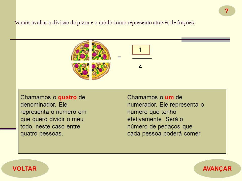 Vamos avaliar a divisão da pizza e o modo como represento através de frações: 1 4 = ? Chamamos o quatro de denominador. Ele representa o número em que
