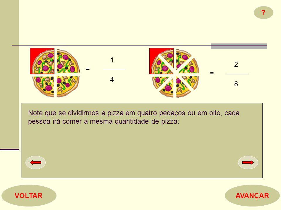 1 4 = 2 8 = ? Note que se dividirmos a pizza em quatro pedaços ou em oito, cada pessoa irá comer a mesma quantidade de pizza: AVANÇARVOLTAR