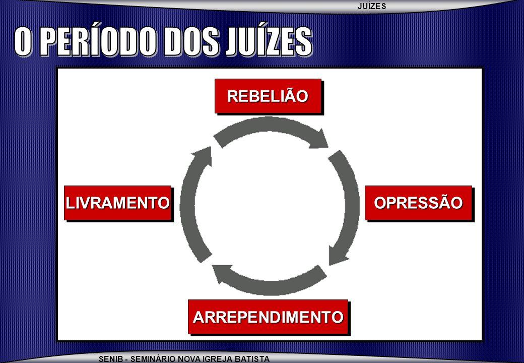 JUÍZES SENIB - SEMINÁRIO NOVA IGREJA BATISTA REBELIÃOREBELIÃO OPRESSÃOOPRESSÃO ARREPENDIMENTOARREPENDIMENTO LIVRAMENTOLIVRAMENTO