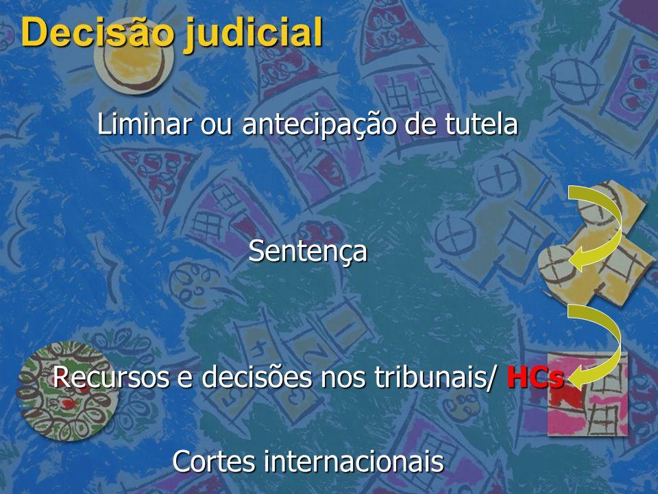 Decisão judicial Liminar ou antecipação de tutela Sentença Recursos e decisões nos tribunais/ HCs Cortes internacionais