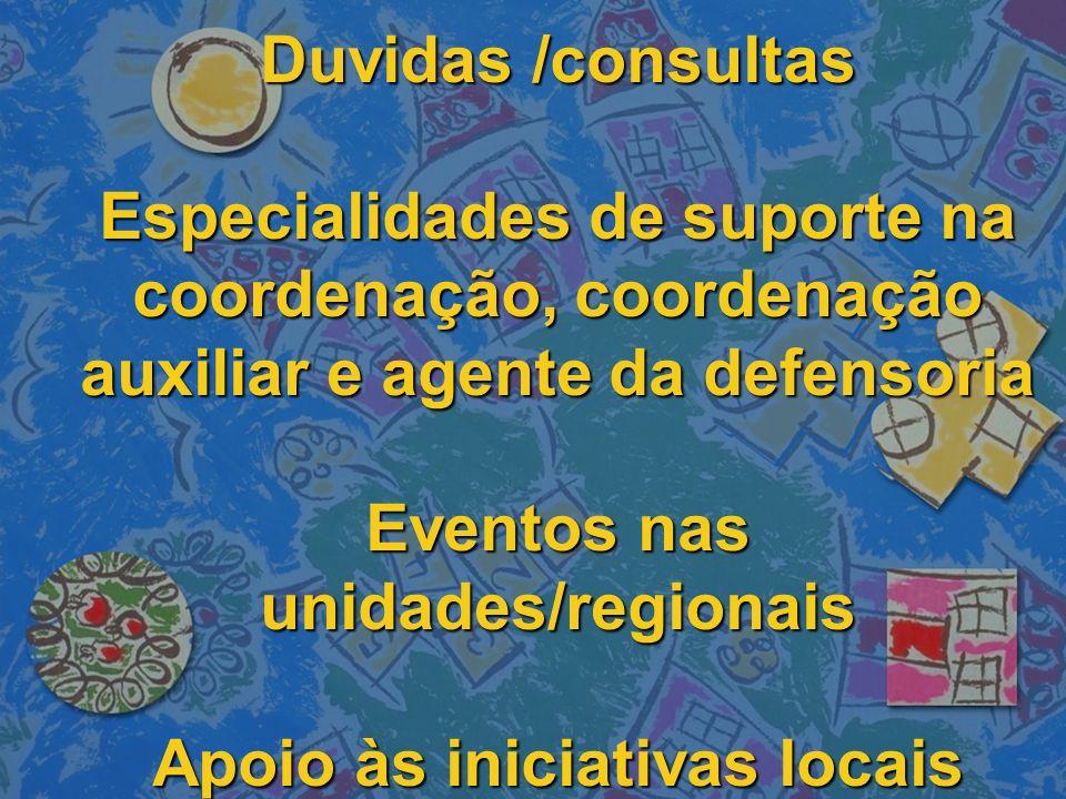 Duvidas /consultas Especialidades de suporte na coordenação, coordenação auxiliar e agente da defensoria Eventos nas unidades/regionais Apoio às inici