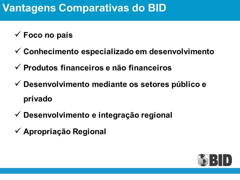 Foco no país Conhecimento especializado em desenvolvimento Produtos financeiros e não financeiros Desenvolvimento mediante os setores público e privado Desenvolvimento e integração regional Apropriação Regional Vantagens Comparativas do BID