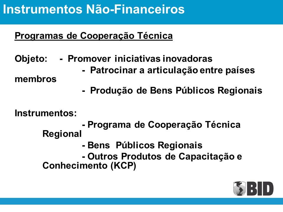 Programas de Cooperação Técnica Objeto:- Promover iniciativas inovadoras - Patrocinar a articulação entre países membros - Produção de Bens Públicos Regionais Instrumentos: - Programa de Cooperação Técnica Regional - Bens Públicos Regionais - Outros Produtos de Capacitação e Conhecimento (KCP) Instrumentos Não-Financeiros