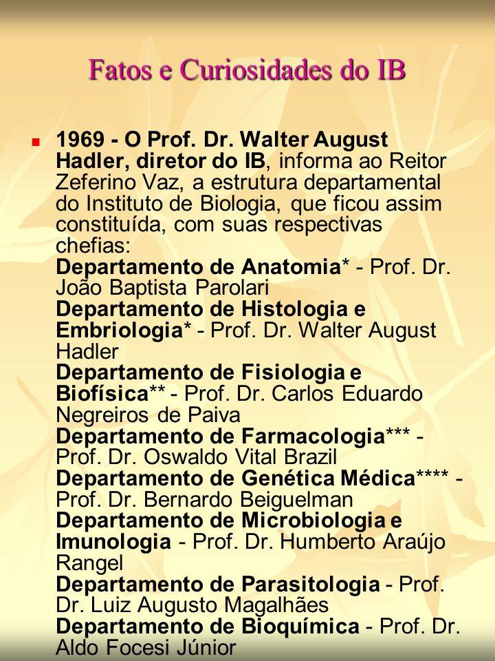 Fatos e Curiosidades do IB 1969 - O Prof.Dr.
