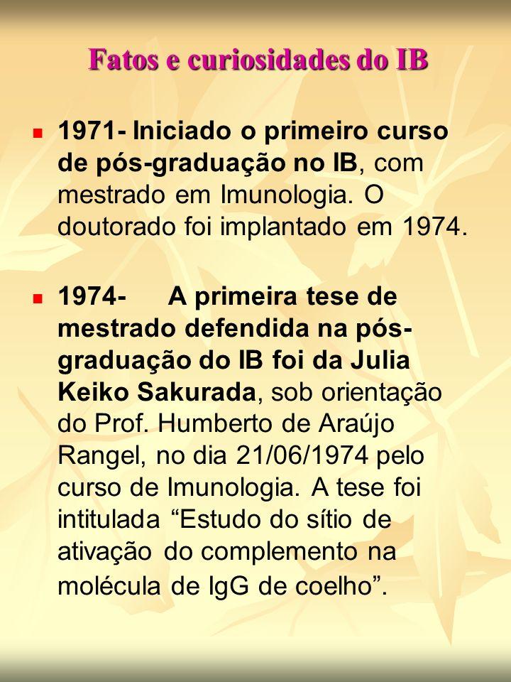 Fatos e curiosidades do IB 1971- Iniciado o primeiro curso de pós-graduação no IB, com mestrado em Imunologia.