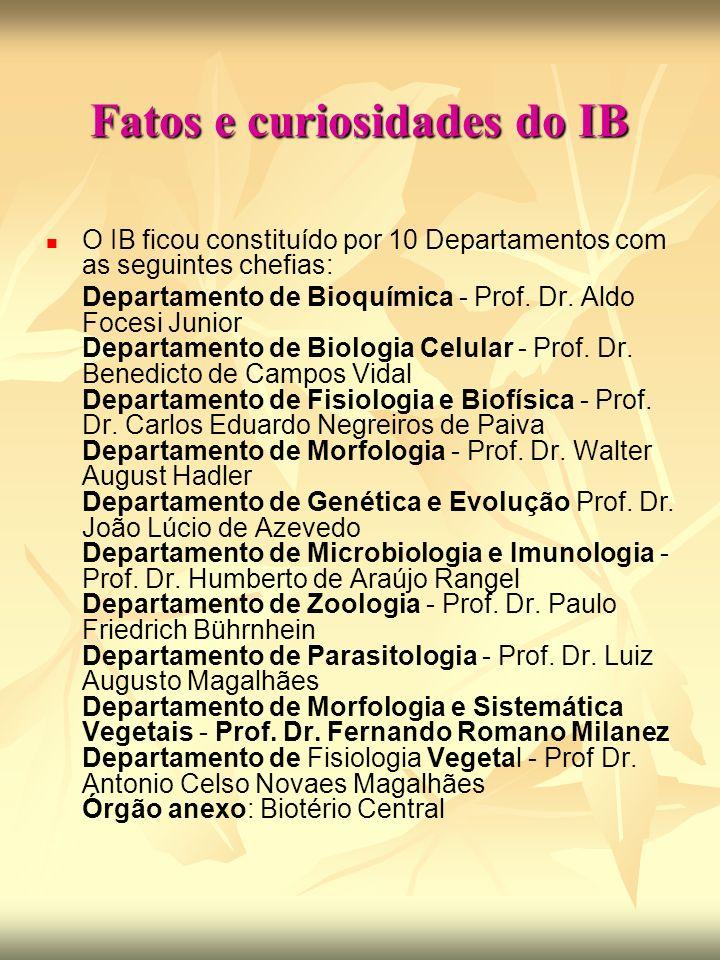 Fatos e curiosidades do IB O IB ficou constituído por 10 Departamentos com as seguintes chefias: Departamento de Bioquímica - Prof.
