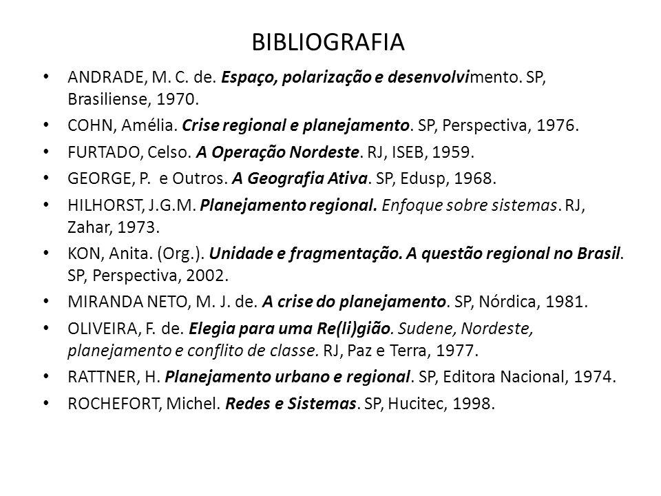 BIBLIOGRAFIA ANDRADE, M. C. de. Espaço, polarização e desenvolvimento. SP, Brasiliense, 1970. COHN, Amélia. Crise regional e planejamento. SP, Perspec