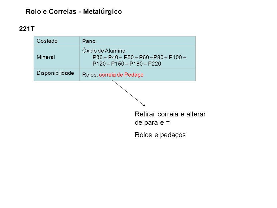 Costado Pano Mineral Óxido de Alumíno P36 – P40 – P50 – P60 –P80 – P100 – P120 – P150 – P180 – P220 Disponibilidade Rolos, correia de Pedaço Retirar c