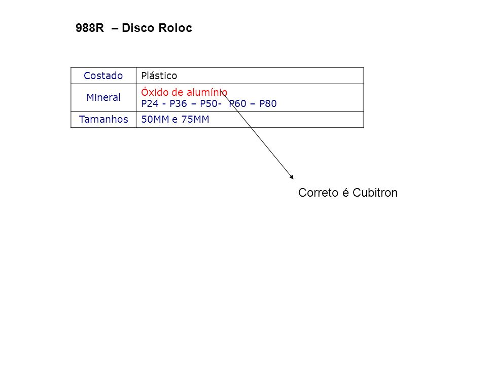 CostadoPlástico Mineral Óxido de alumínio P24 - P36 – P50- P60 – P80 Tamanhos50MM e 75MM 988R – Disco Roloc Correto é Cubitron
