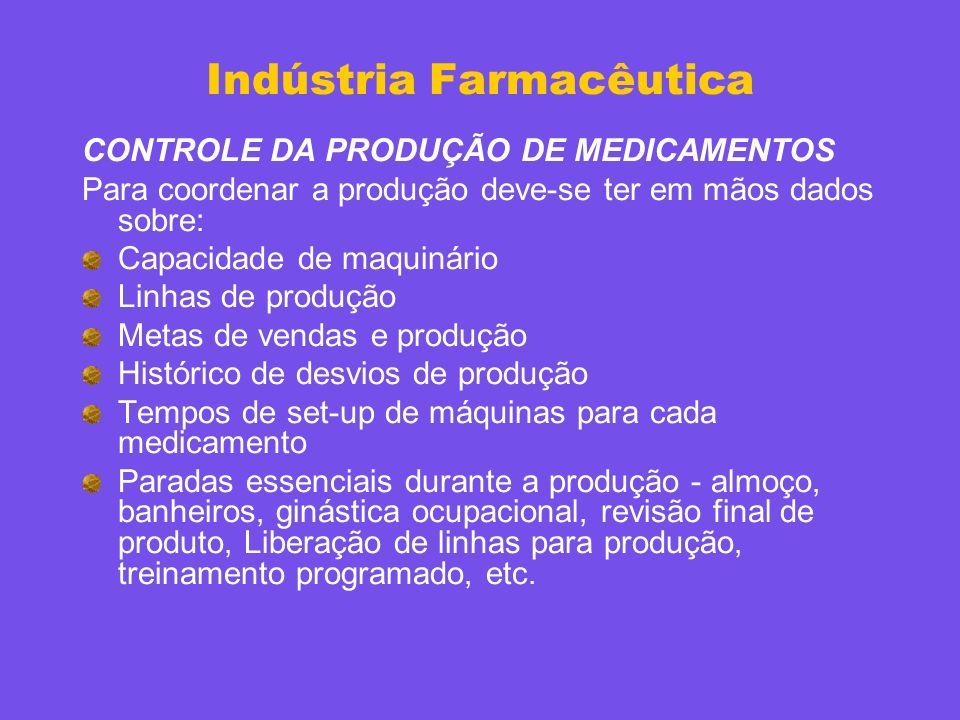 Indústria Farmacêutica CONTROLE DA PRODUÇÃO DE MEDICAMENTOS Para coordenar a produção deve-se ter em mãos dados sobre: Capacidade de maquinário Linhas