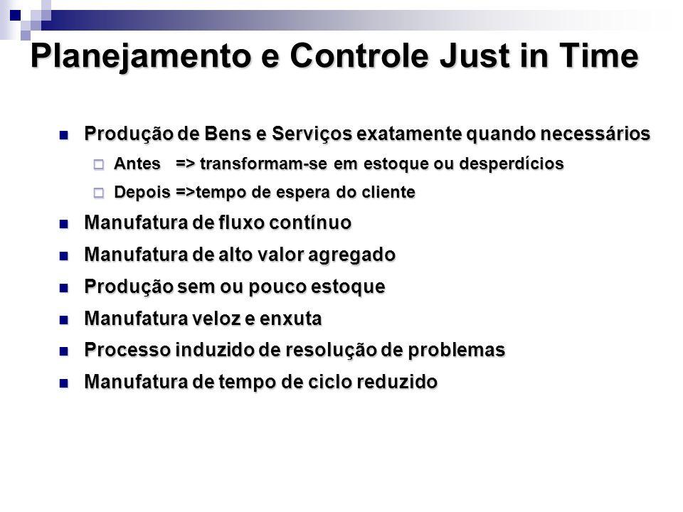 Planejamento e Controle Just in Time Produção de Bens e Serviços exatamente quando necessários Produção de Bens e Serviços exatamente quando necessári