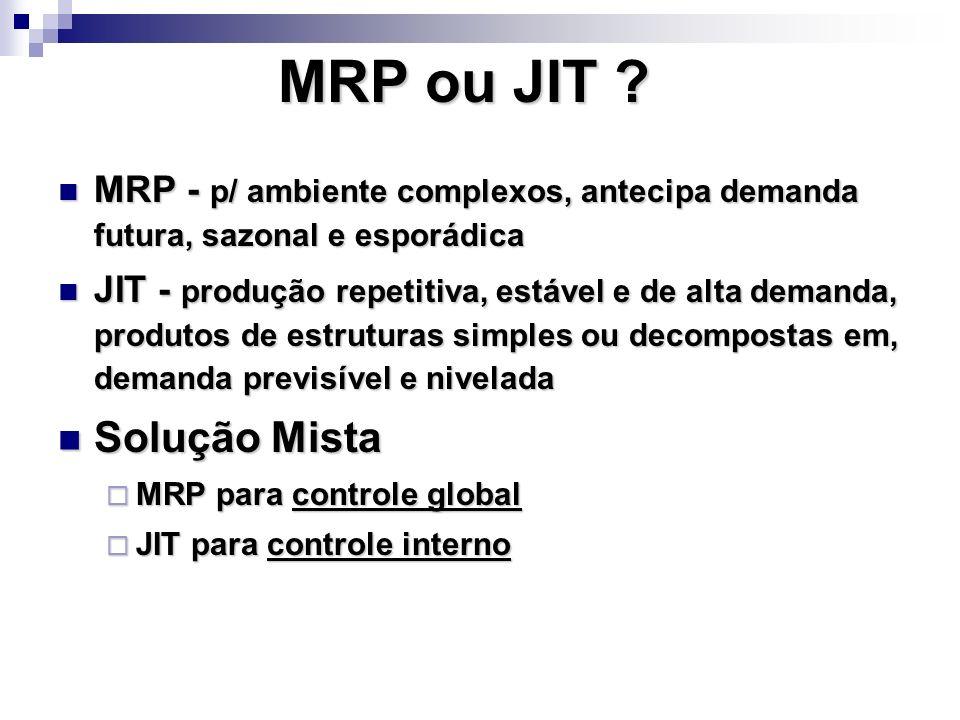 MRP ou JIT ? MRP - p/ ambiente complexos, antecipa demanda futura, sazonal e esporádica MRP - p/ ambiente complexos, antecipa demanda futura, sazonal