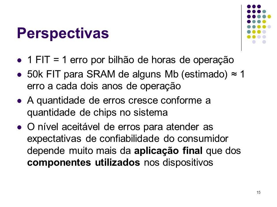 15 Perspectivas 1 FIT = 1 erro por bilhão de horas de operação 50k FIT para SRAM de alguns Mb (estimado) 1 erro a cada dois anos de operação A quantid