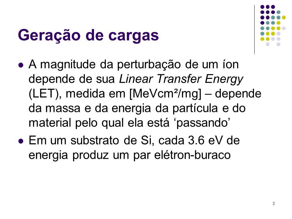 3 Geração de cargas A magnitude da perturbação de um íon depende de sua Linear Transfer Energy (LET), medida em [MeVcm²/mg] – depende da massa e da energia da partícula e do material pelo qual ela está passando Em um substrato de Si, cada 3.6 eV de energia produz um par elétron-buraco