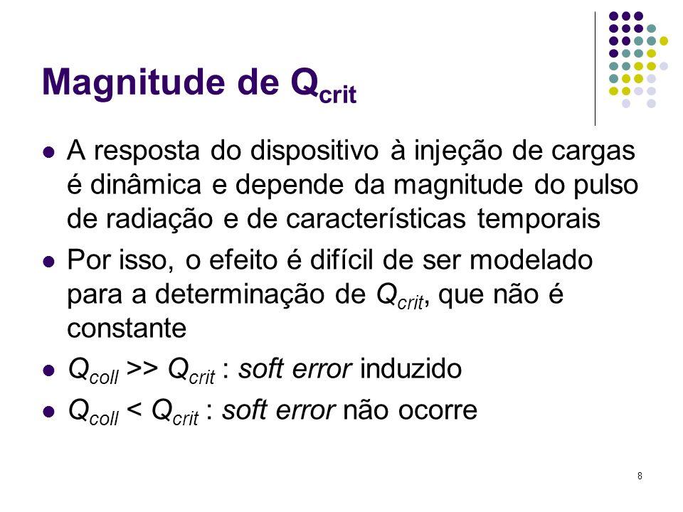 8 Magnitude de Q crit A resposta do dispositivo à injeção de cargas é dinâmica e depende da magnitude do pulso de radiação e de características temporais Por isso, o efeito é difícil de ser modelado para a determinação de Q crit, que não é constante Q coll >> Q crit : soft error induzido Q coll < Q crit : soft error não ocorre