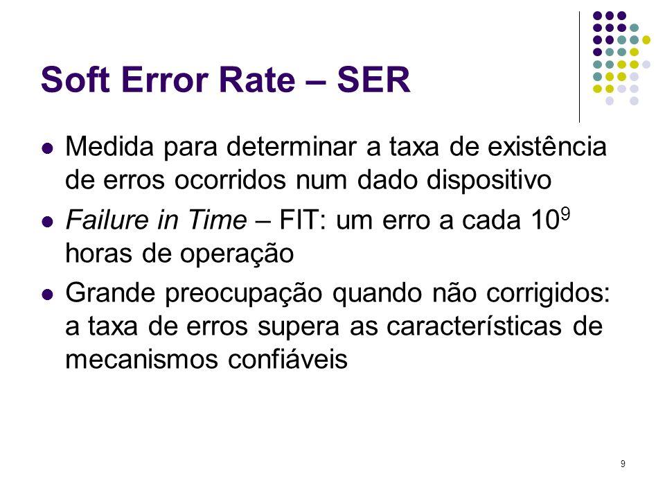 9 Soft Error Rate – SER Medida para determinar a taxa de existência de erros ocorridos num dado dispositivo Failure in Time – FIT: um erro a cada 10 9