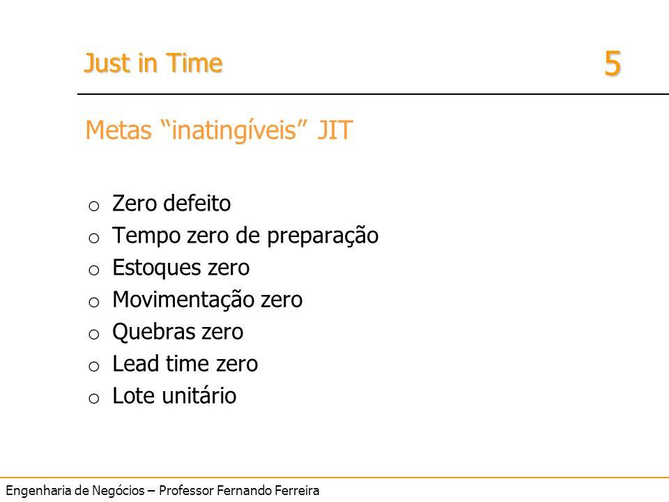 Engenharia de Negócios – Professor Fernando Ferreira 5 Just in Time Metas inatingíveis JIT o Zero defeito o Tempo zero de preparação o Estoques zero o