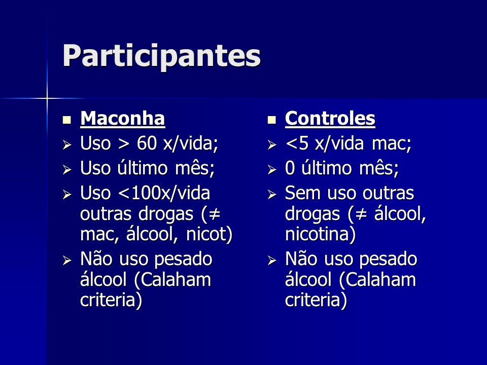 Participantes Maconha Maconha Uso > 60 x/vida; Uso > 60 x/vida; Uso último mês; Uso último mês; Uso <100x/vida outras drogas ( mac, álcool, nicot) Uso