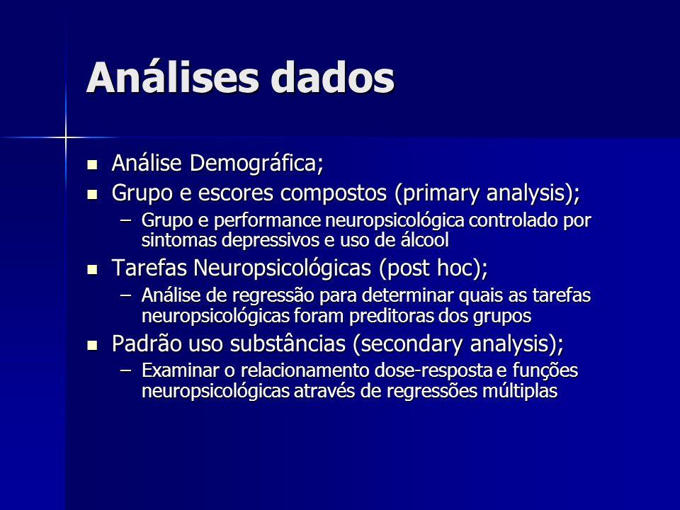 Análises dados Análise Demográfica; Análise Demográfica; Grupo e escores compostos (primary analysis); Grupo e escores compostos (primary analysis); –