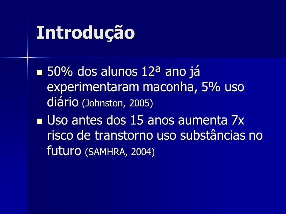 Introdução 50% dos alunos 12ª ano já experimentaram maconha, 5% uso diário (Johnston, 2005) 50% dos alunos 12ª ano já experimentaram maconha, 5% uso d