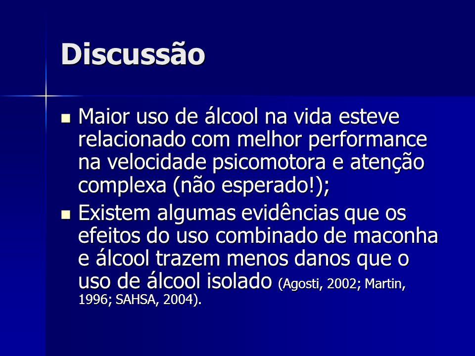 Discussão Maior uso de álcool na vida esteve relacionado com melhor performance na velocidade psicomotora e atenção complexa (não esperado!); Maior us