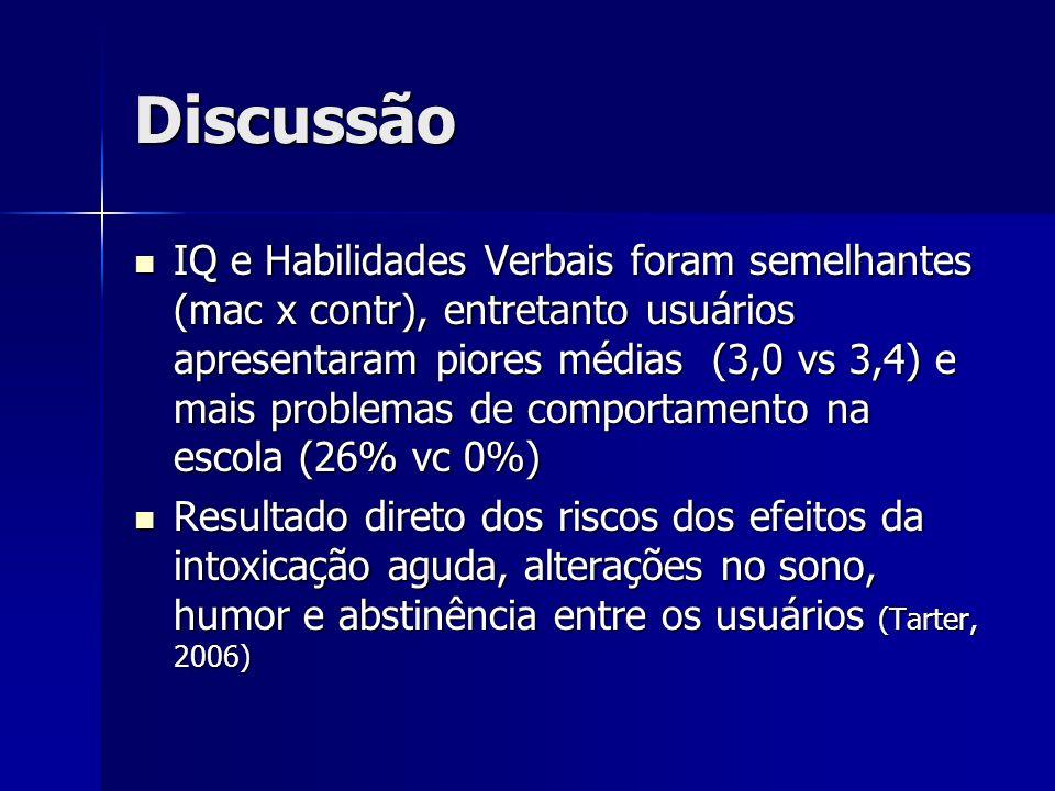 Discussão IQ e Habilidades Verbais foram semelhantes (mac x contr), entretanto usuários apresentaram piores médias (3,0 vs 3,4) e mais problemas de co