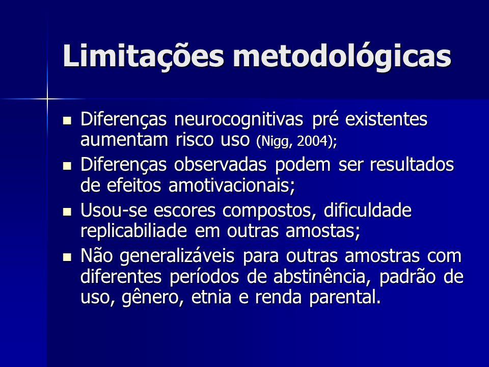 Limitações metodológicas Diferenças neurocognitivas pré existentes aumentam risco uso (Nigg, 2004); Diferenças neurocognitivas pré existentes aumentam