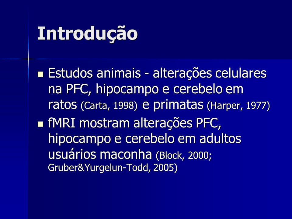 Introdução Estudos animais - alterações celulares na PFC, hipocampo e cerebelo em ratos (Carta, 1998) e primatas (Harper, 1977) Estudos animais - alte
