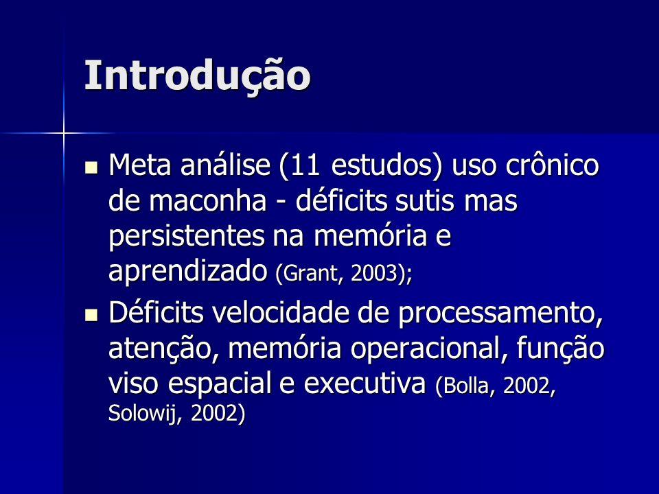 Introdução Meta análise (11 estudos) uso crônico de maconha - déficits sutis mas persistentes na memória e aprendizado (Grant, 2003); Meta análise (11