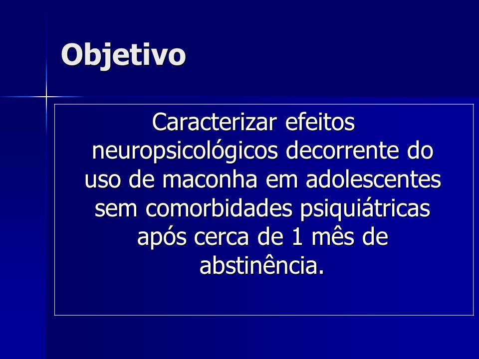 Objetivo Caracterizar efeitos neuropsicológicos decorrente do uso de maconha em adolescentes sem comorbidades psiquiátricas após cerca de 1 mês de abs