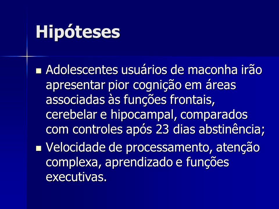 Hipóteses Adolescentes usuários de maconha irão apresentar pior cognição em áreas associadas às funções frontais, cerebelar e hipocampal, comparados c
