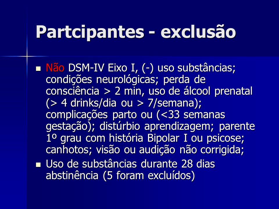 Partcipantes - exclusão Não DSM-IV Eixo I, (-) uso substâncias; condições neurológicas; perda de consciência > 2 min, uso de álcool prenatal (> 4 drin