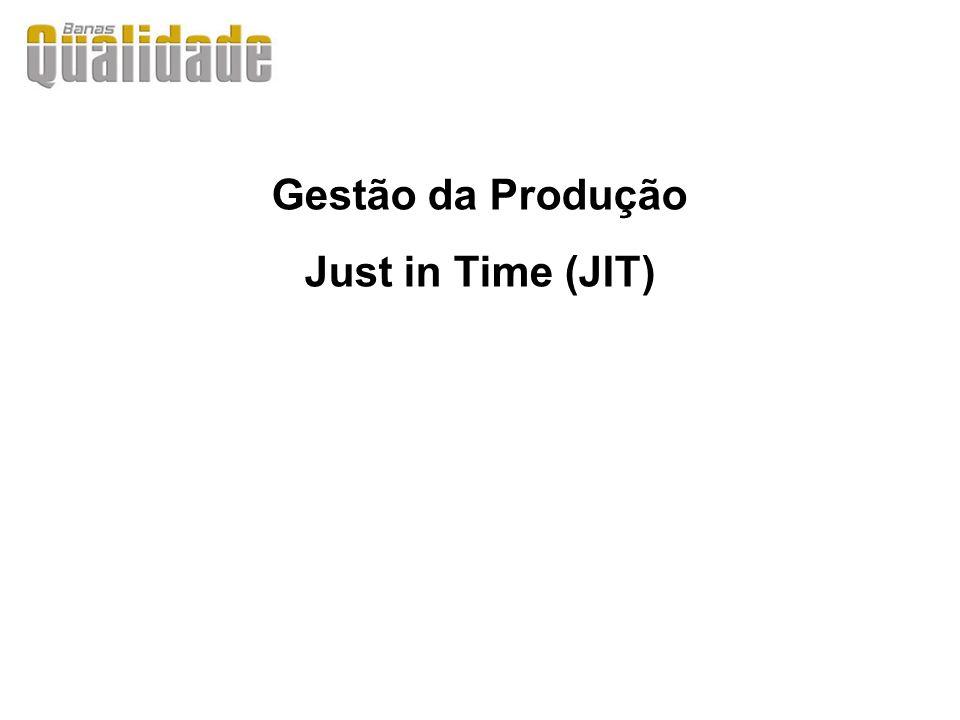 JIT – Just in Time Objetivo: Aumentar o retorno sobre o investimento da empresa através do aumento da receita, da redução dos custos e do imobilizado e da participação dos empregados no processo produtivo.