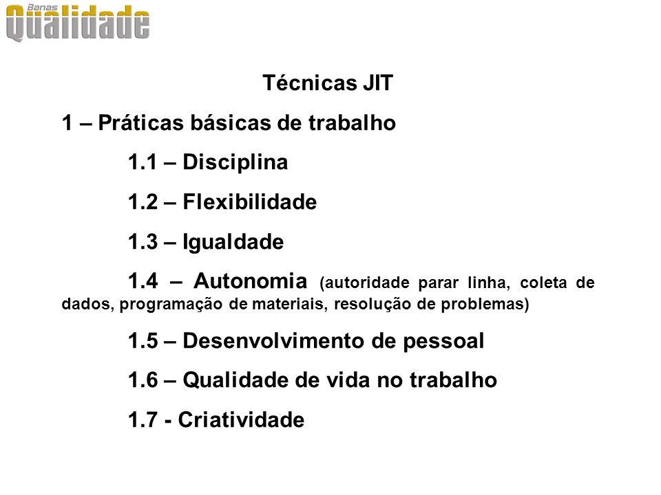Técnicas JIT 1 – Práticas básicas de trabalho 1.1 – Disciplina 1.2 – Flexibilidade 1.3 – Igualdade 1.4 – Autonomia (autoridade parar linha, coleta de