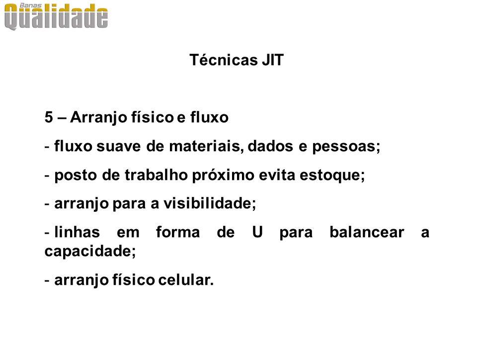 Técnicas JIT 5 – Arranjo físico e fluxo - fluxo suave de materiais, dados e pessoas; - posto de trabalho próximo evita estoque; - arranjo para a visib