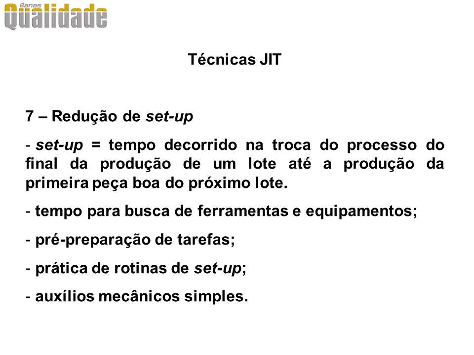 Técnicas JIT 7 – Redução de set-up - set-up = tempo decorrido na troca do processo do final da produção de um lote até a produção da primeira peça boa