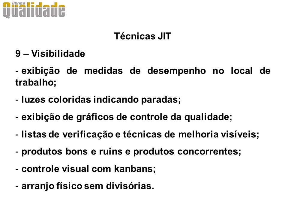 Técnicas JIT 9 – Visibilidade - exibição de medidas de desempenho no local de trabalho; - luzes coloridas indicando paradas; - exibição de gráficos de