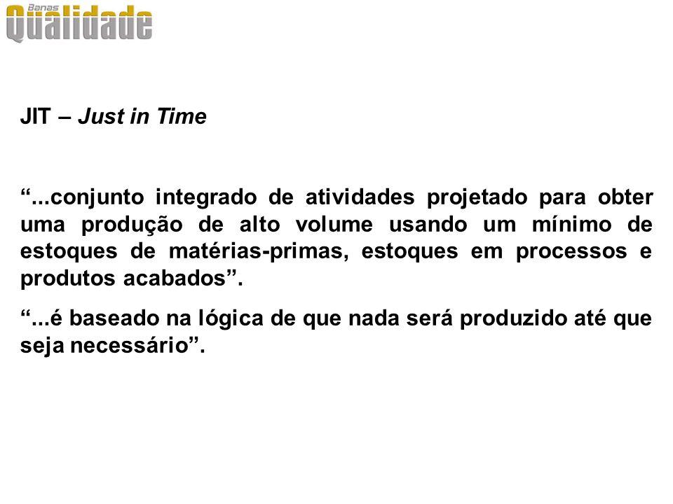 JIT – Just in Time...conjunto integrado de atividades projetado para obter uma produção de alto volume usando um mínimo de estoques de matérias-primas