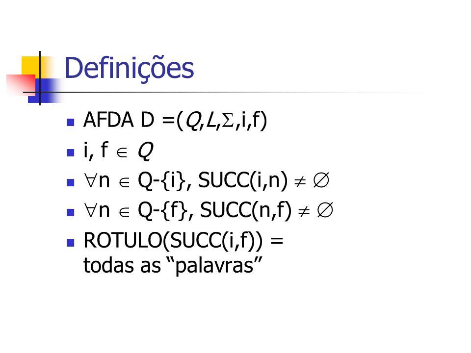 Definições AFDA D =(Q,L,,i,f) i, f Q n Q-{i}, SUCC(i,n) n Q-{f}, SUCC(n,f) ROTULO(SUCC(i,f)) = todas as palavras
