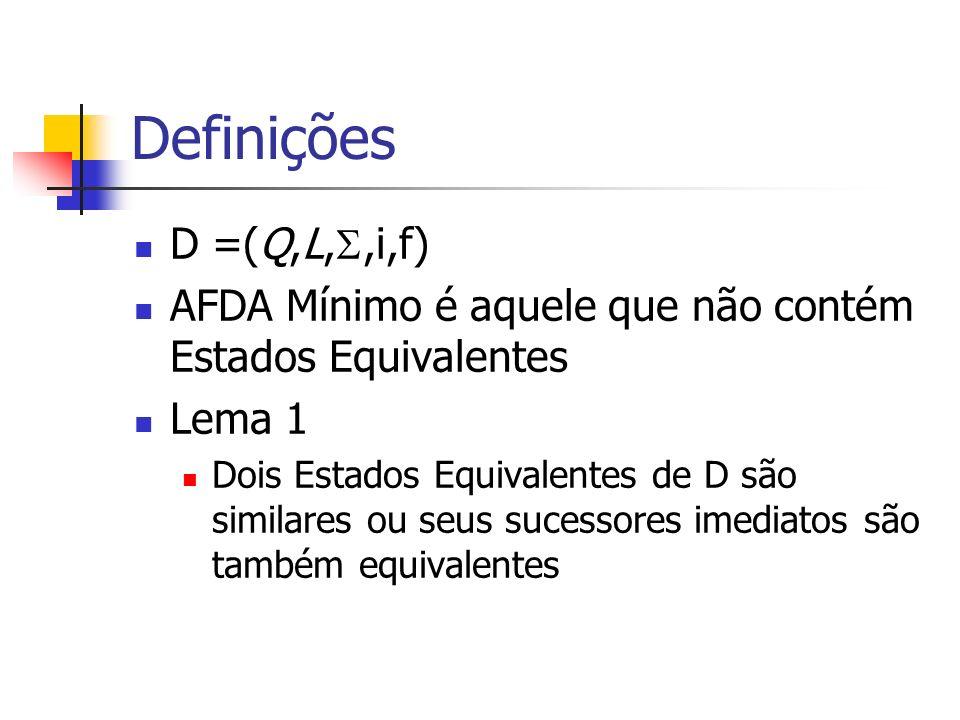 Definições D =(Q,L,,i,f) AFDA Mínimo é aquele que não contém Estados Equivalentes Lema 1 Dois Estados Equivalentes de D são similares ou seus sucessores imediatos são também equivalentes