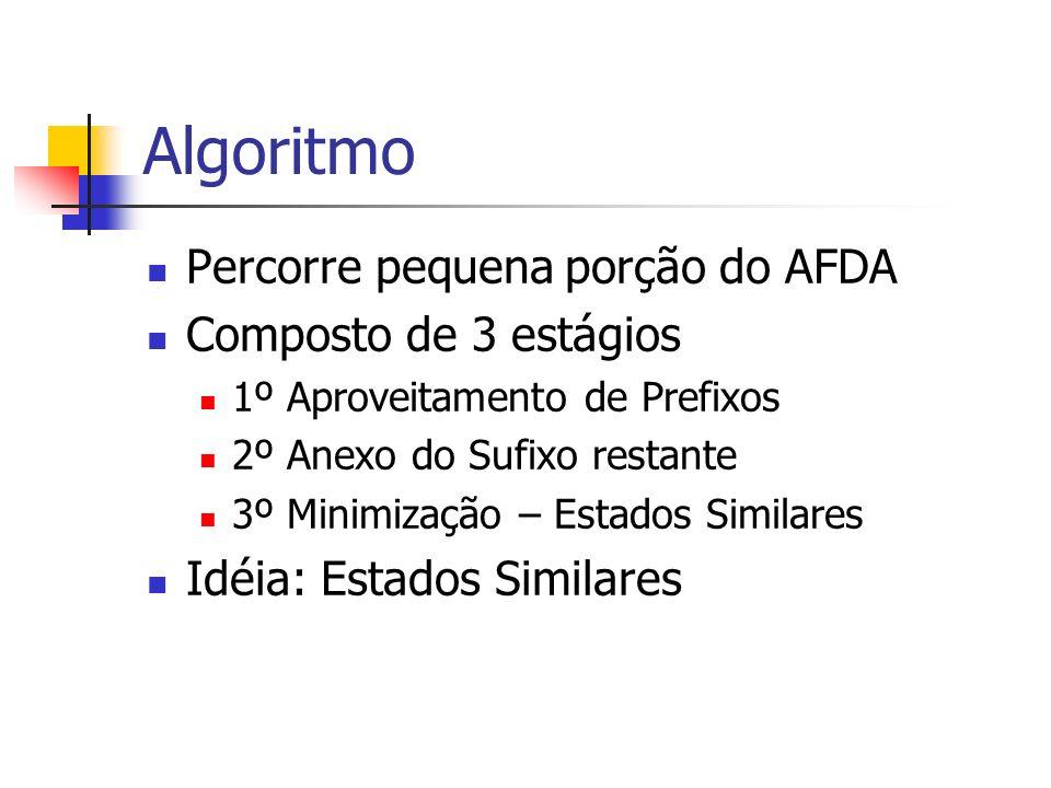 Algoritmo Percorre pequena porção do AFDA Composto de 3 estágios 1º Aproveitamento de Prefixos 2º Anexo do Sufixo restante 3º Minimização – Estados Similares Idéia: Estados Similares