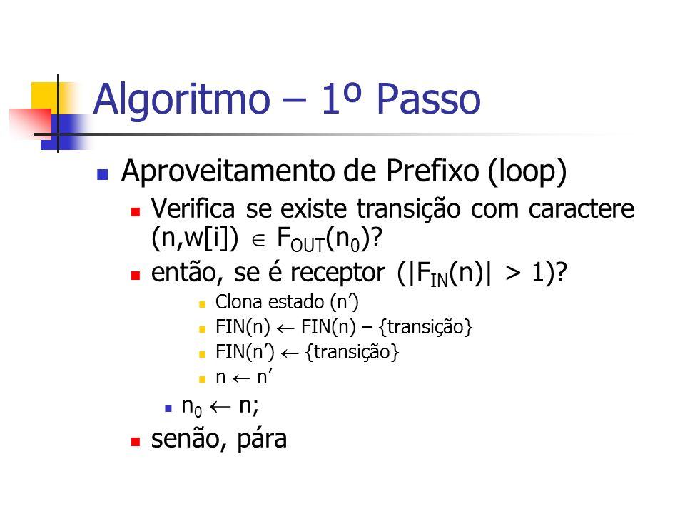 Algoritmo – 1º Passo Aproveitamento de Prefixo (loop) Verifica se existe transição com caractere (n,w[i]) F OUT (n 0 ).