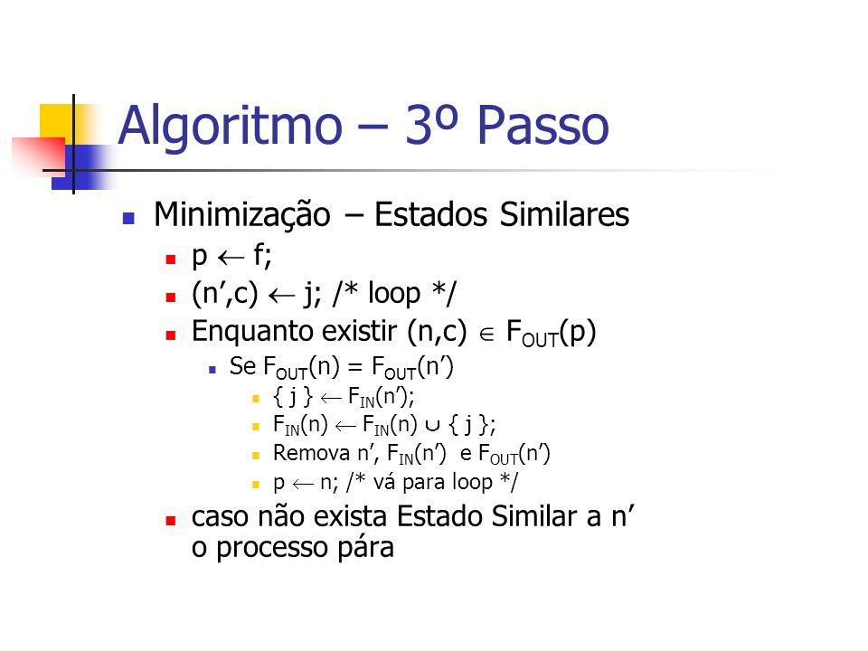 Algoritmo – 3º Passo Minimização – Estados Similares p f; (n,c) j; /* loop */ Enquanto existir (n,c) F OUT (p) Se F OUT (n) = F OUT (n) { j } F IN (n); F IN (n) F IN (n) { j }; Remova n, F IN (n) e F OUT (n) p n; /* vá para loop */ caso não exista Estado Similar a n o processo pára