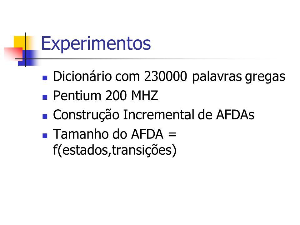 Experimentos Dicionário com 230000 palavras gregas Pentium 200 MHZ Construção Incremental de AFDAs Tamanho do AFDA = f(estados,transições)