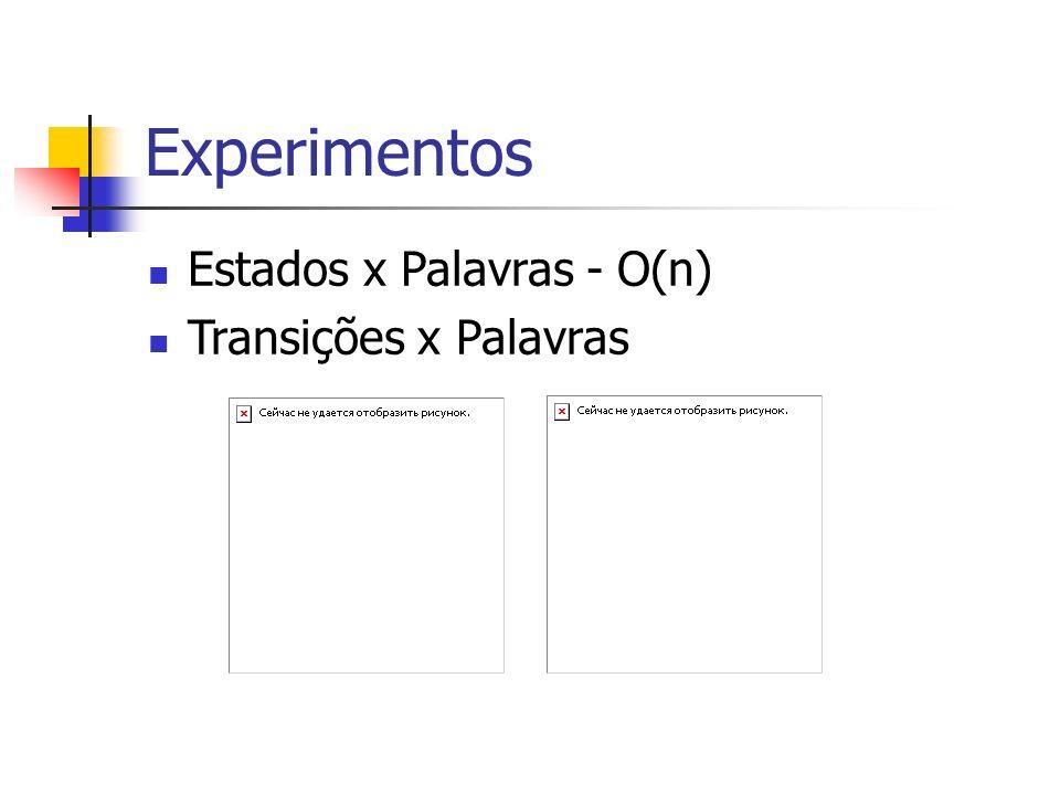 Experimentos Estados x Palavras - O(n) Transições x Palavras