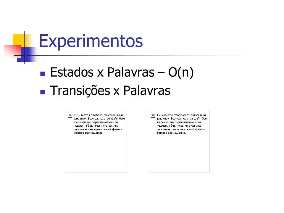 Experimentos Estados x Palavras – O(n) Transições x Palavras