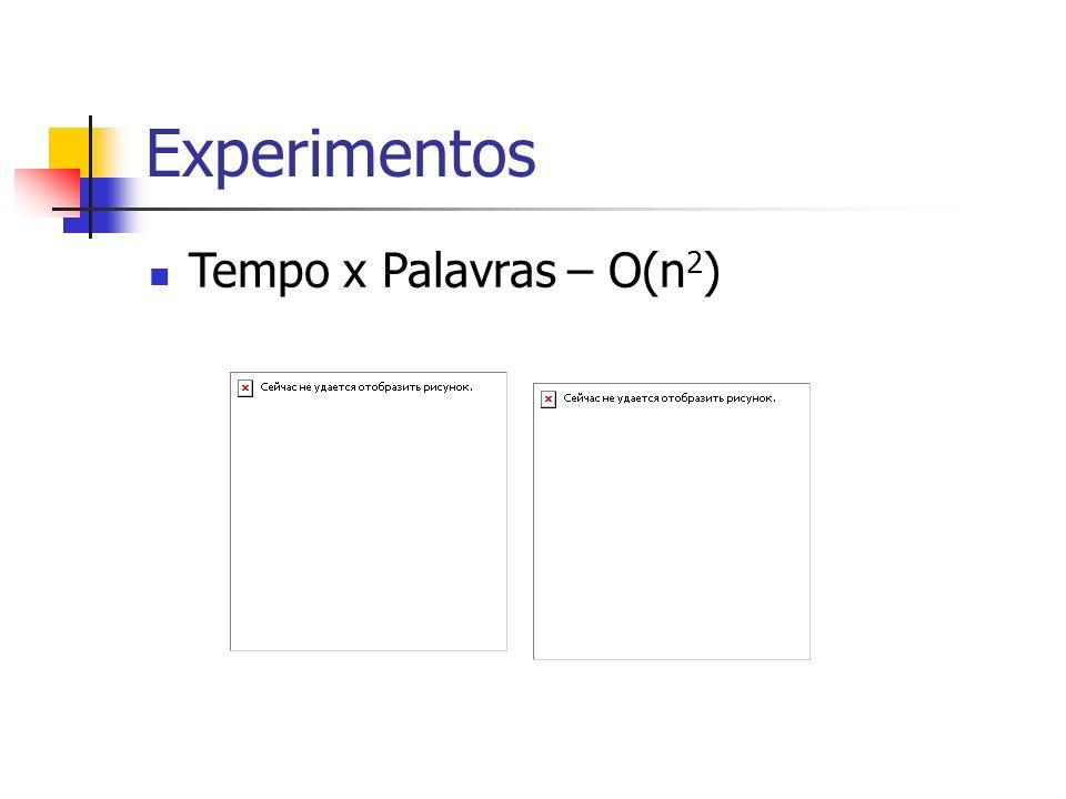 Experimentos Tempo x Palavras – O(n 2 )